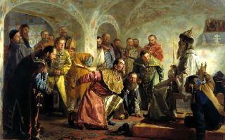 Опричнина Иваного Грозного (кратко)
