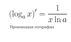Формулы и примеры производной логарифма