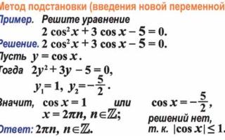 Решение тригонометрических уравнений. Методы и примеры