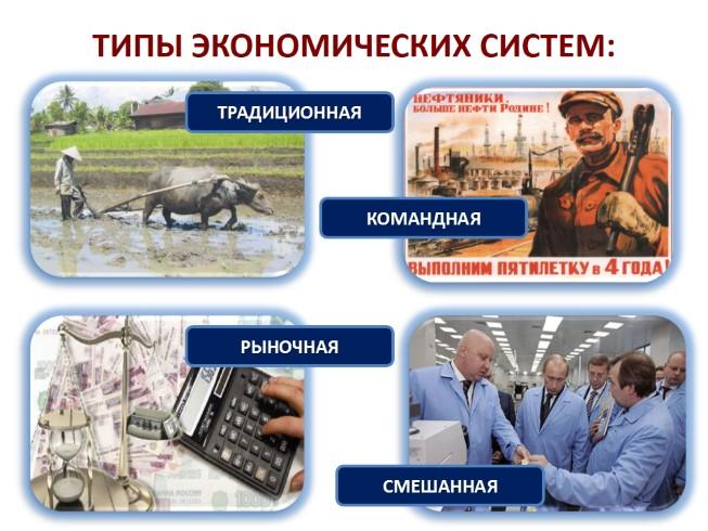Экономические системы типы