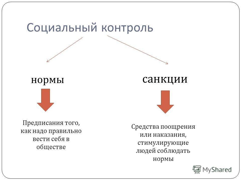 Социальный контроль