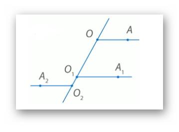 2 свойство параллелепипеда