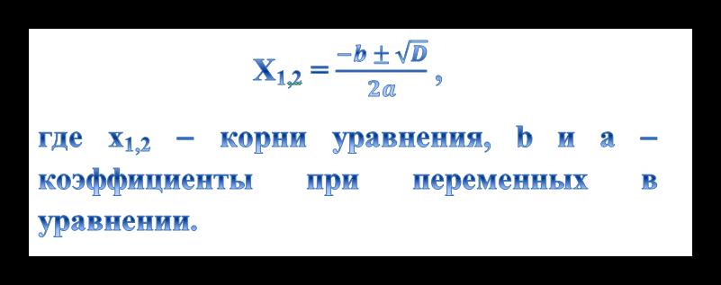 Формула для нахождения корней квадратного уравнения