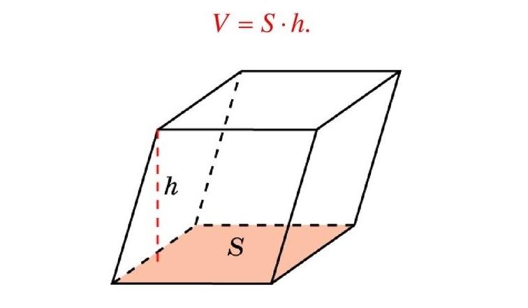 Объем наклонного параллелепипеда