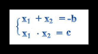 Теорема Виета (2)