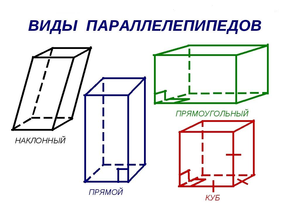 Виды параллелепипеда