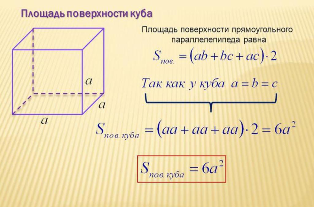 Задача на нахождение площади поверхности куба
