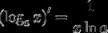 proizvodnaja_logarifma