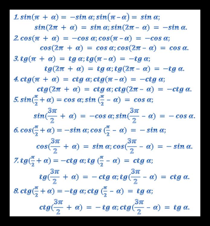 формулы приведенеия