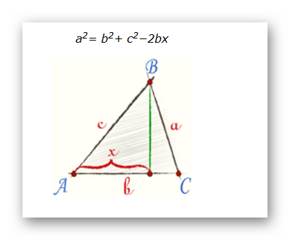 первое следствие теоремы косинусов