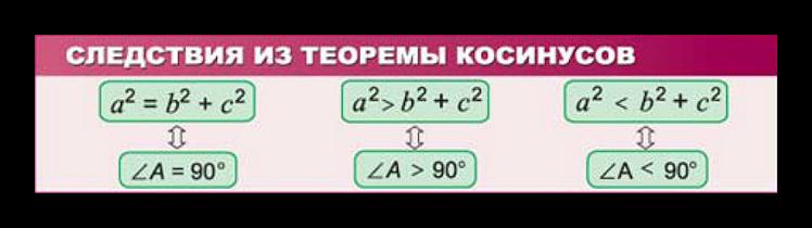 следствия из теоремы косинусов