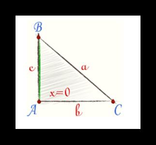 второе следствие теоремы косинусов