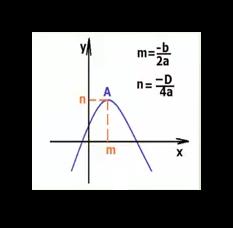 Сложный пример решение 4