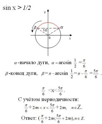 Задача 2 тригонометрические неравестнва
