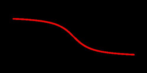 арккотангенс