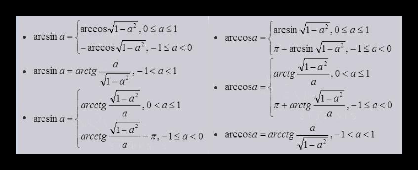 формулы арксинус и арккосинус